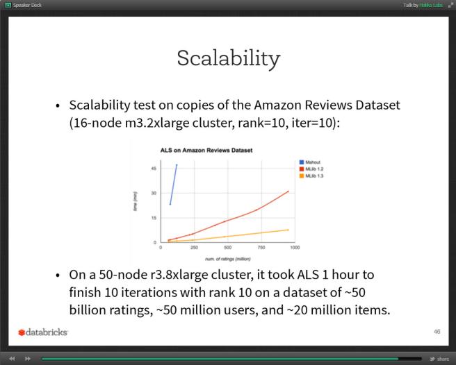 DatabricksSparkMengTalkMLScalability